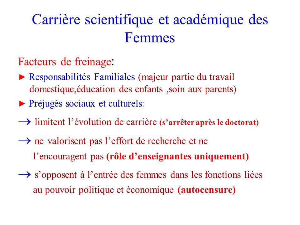 Carrière scientifique et académique des Femmes Facteurs de freinage : Responsabilités Familiales (majeur partie du travail domestique,éducation des en
