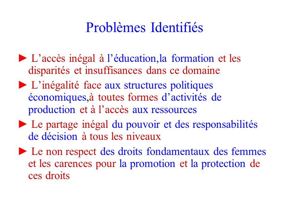 Problèmes Identifiés Laccès inégal à léducation,la formation et les disparités et insuffisances dans ce domaine Linégalité face aux structures politiq