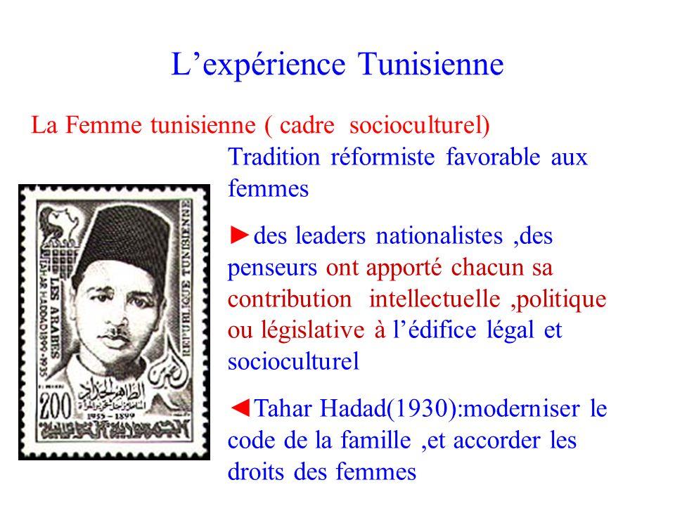 Lexpérience Tunisienne La Femme tunisienne ( cadre socioculturel) Tradition réformiste favorable aux femmes des leaders nationalistes,des penseurs ont