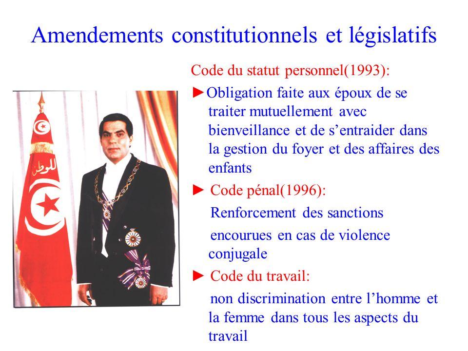 Amendements constitutionnels et législatifs Code du statut personnel(1993): Obligation faite aux époux de se traiter mutuellement avec bienveillance e