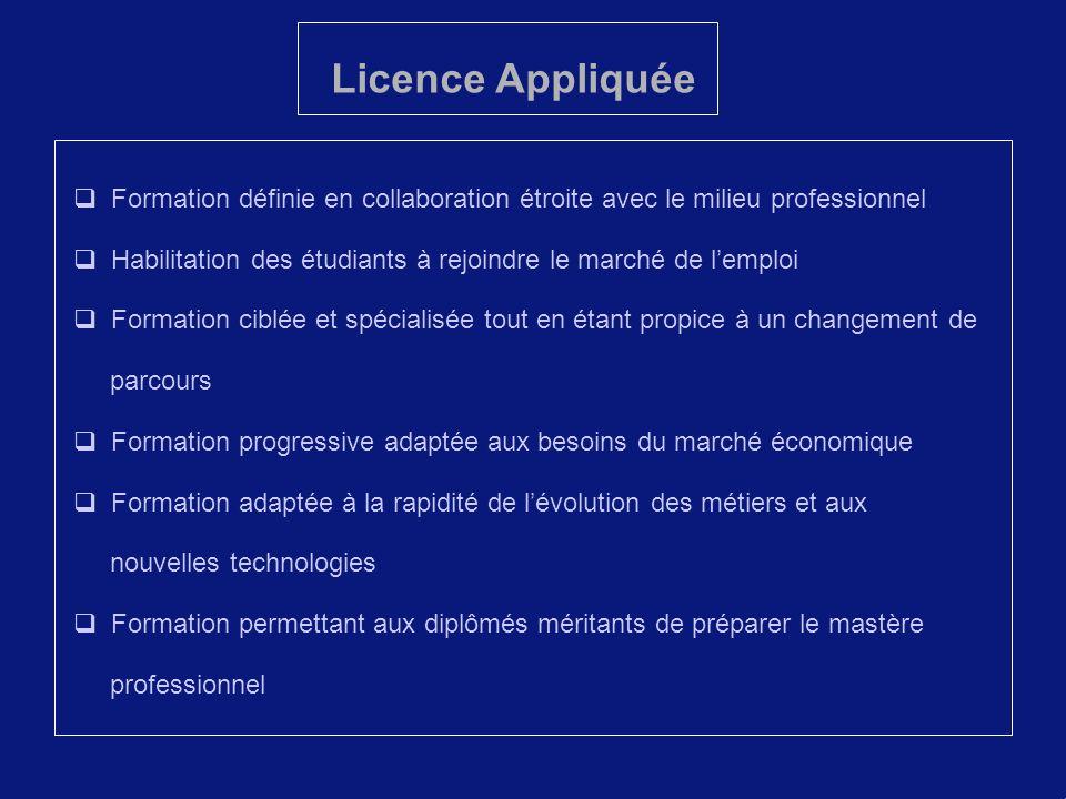 Licence Appliquée Formation définie en collaboration étroite avec le milieu professionnel Habilitation des étudiants à rejoindre le marché de lemploi