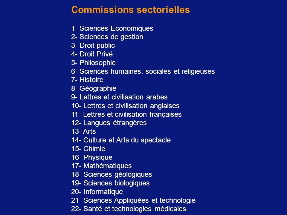 Commissions sectorielles 1- Sciences Economiques 2- Sciences de gestion 3- Droit public 4- Droit Privé 5- Philosophie 6- Sciences humaines, sociales e
