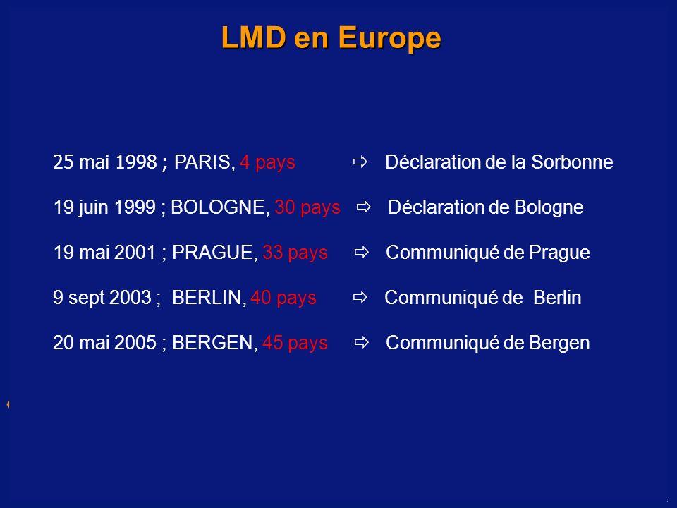 25 mai 1998 ; PARIS, 4 pays Déclaration de la Sorbonne 19 juin 1999 ; BOLOGNE, 30 pays Déclaration de Bologne 19 mai 2001 ; PRAGUE, 33 pays Communiqué