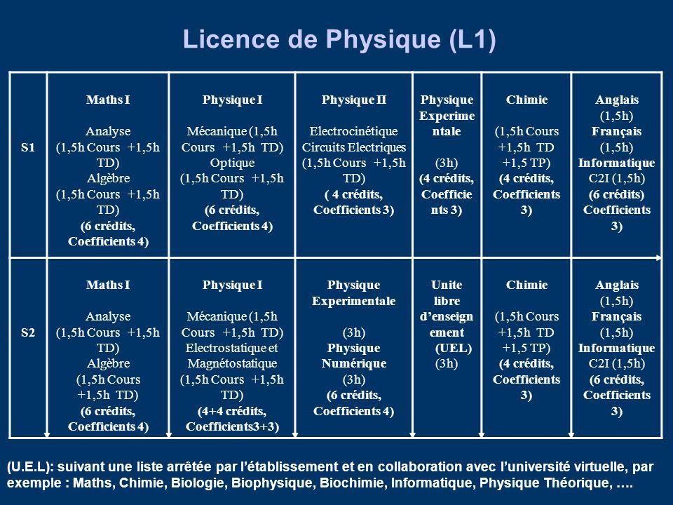 S1 Maths I Analyse (1,5h Cours +1,5h TD) Algèbre (1,5h Cours +1,5h TD) (6 crédits, Coefficients 4) Physique I Mécanique (1,5h Cours +1,5h TD) Optique