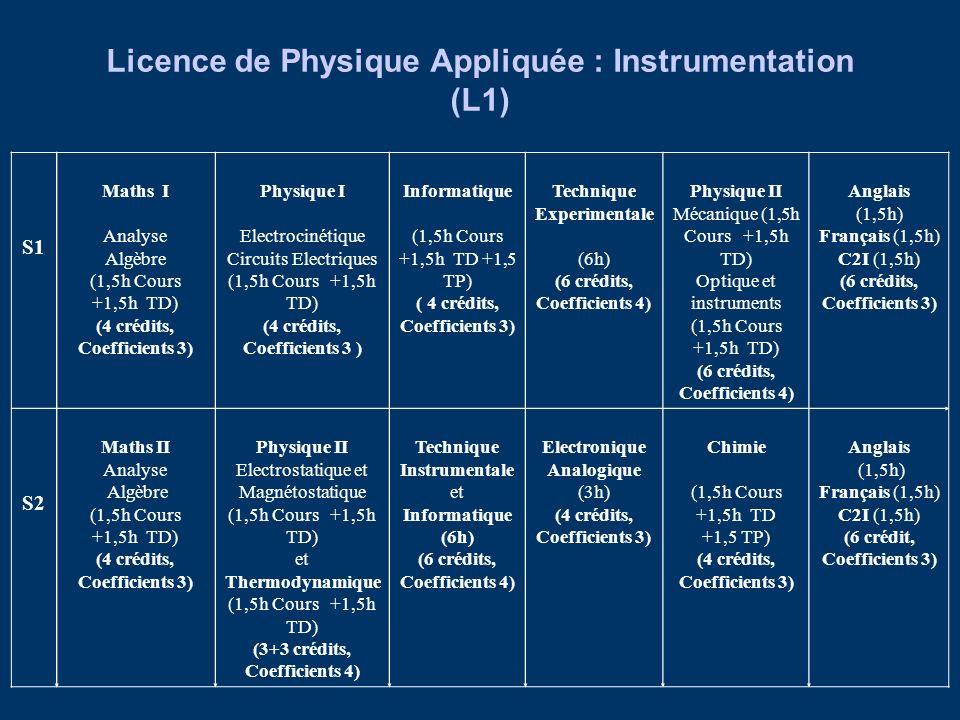 S1 Maths I Analyse Algèbre (1,5h Cours +1,5h TD) (4 crédits, Coefficients 3) Physique I Electrocinétique Circuits Electriques (1,5h Cours +1,5h TD) (4