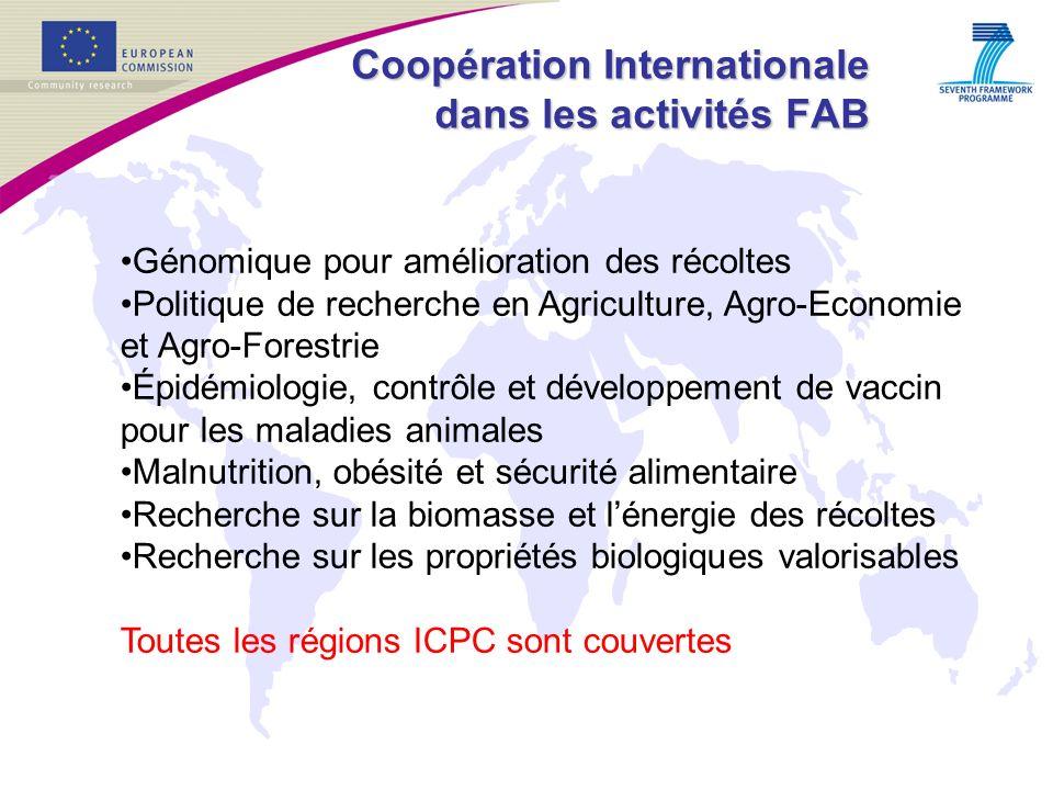 Coopération Internationale dans les activités FAB Génomique pour amélioration des récoltes Politique de recherche en Agriculture, Agro-Economie et Agro-Forestrie Épidémiologie, contrôle et développement de vaccin pour les maladies animales Malnutrition, obésité et sécurité alimentaire Recherche sur la biomasse et lénergie des récoltes Recherche sur les propriétés biologiques valorisables Toutes les régions ICPC sont couvertes