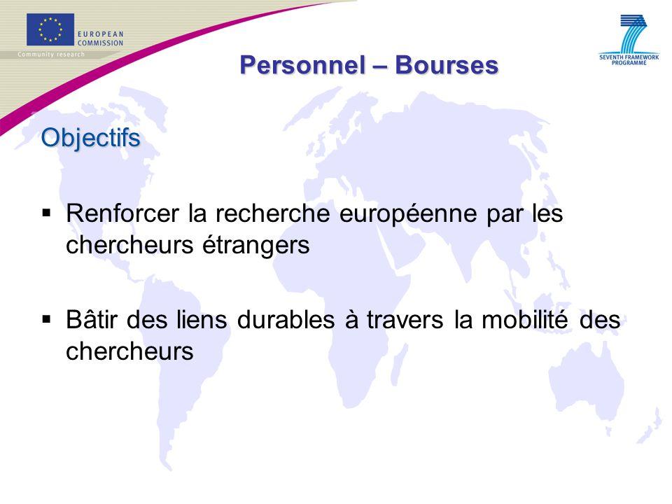 Personnel – Bourses Objectifs Renforcer la recherche européenne par les chercheurs étrangers Bâtir des liens durables à travers la mobilité des chercheurs