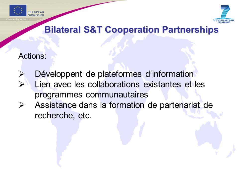 Actions: Développent de plateformes dinformation Lien avec les collaborations existantes et les programmes communautaires Assistance dans la formation de partenariat de recherche, etc.
