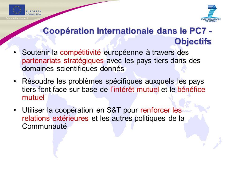 Coopération Internationale dans le PC7 - Objectifs Soutenir la compétitivité européenne à travers des partenariats stratégiques avec les pays tiers dans des domaines scientifiques donnés Résoudre les problèmes spécifiques auxquels les pays tiers font face sur base de lintérêt mutuel et le bénéfice mutuel Utiliser la coopération en S&T pour renforcer les relations extérieures et les autres politiques de la Communauté