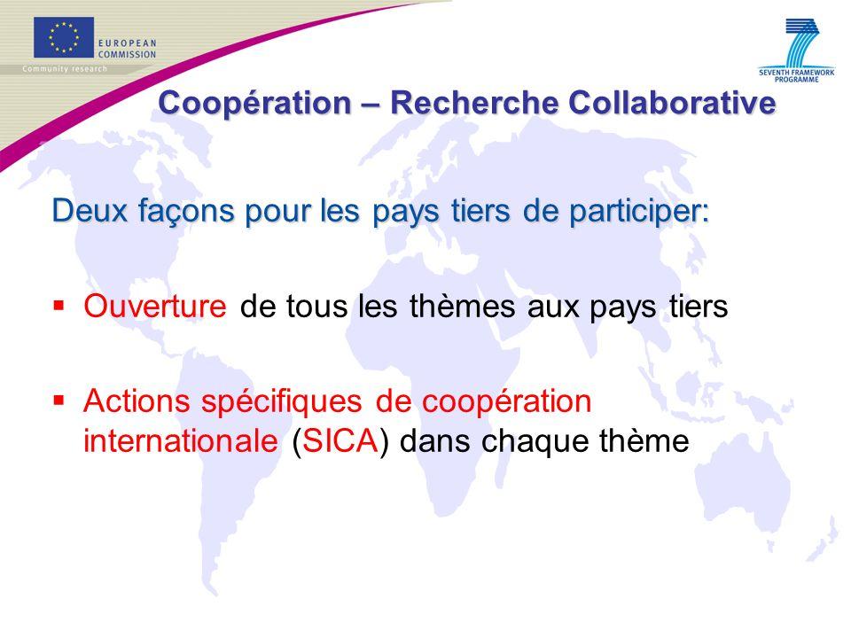 Coopération – Recherche Collaborative Ouverture de tous les thèmes aux pays tiers Minimum 3 participants dans au moins 2 pays membres (MS) ou associées (AC) différents Au delà de ce minimum, tout pays tiers peut participer Les ICPC seraient financés Pays industrialisés financés seulement si indispensable pour le projet