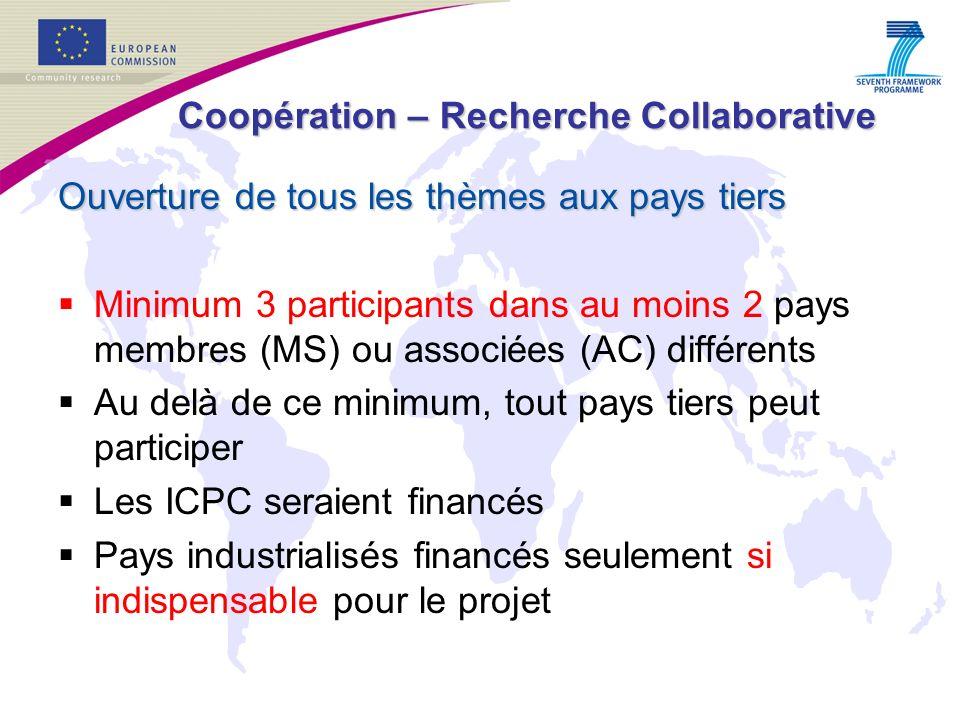 Coopération – Recherche Collaborative Actions spécifiques de Coopération internationale: SICA Appels à proposition dédiés aux ICPC dans chaque thème Minimum 4 participants de pays différents: 2 ICPC + 2 MS ou AC Participants des ICPC seraient toujours financés