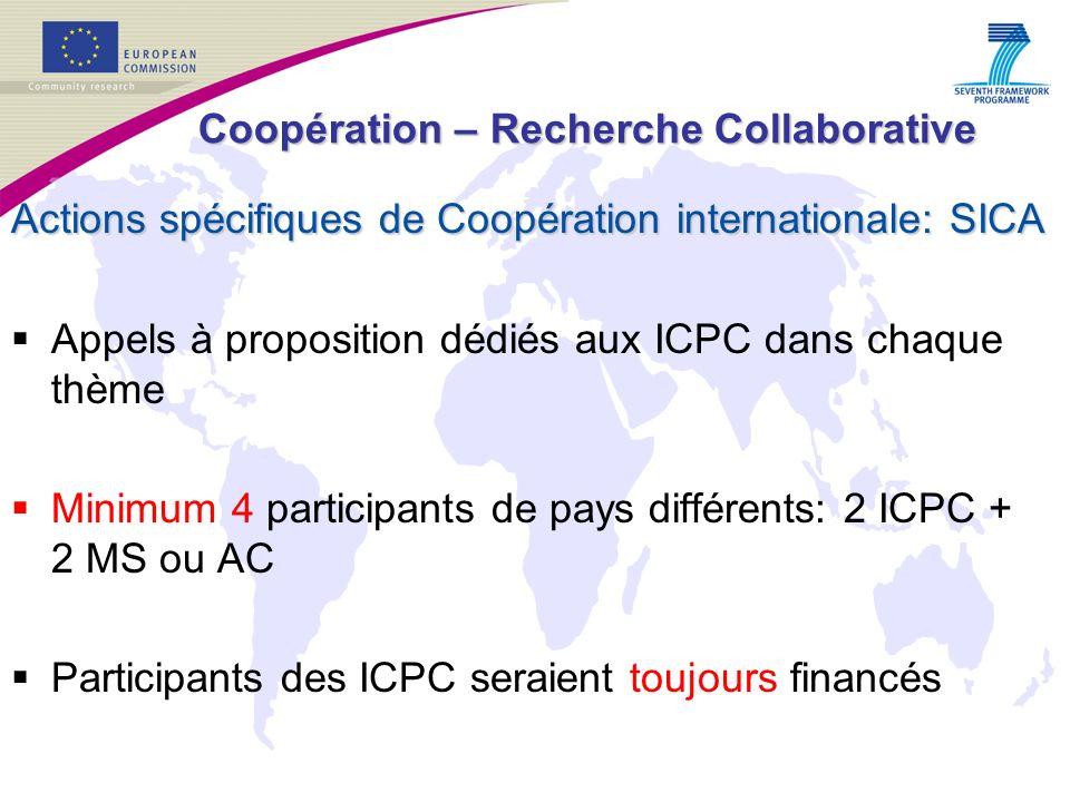 Exemples dactivité de coopération internationale des programmes de travail des priorités thématiques Santé Alimentation, Agriculture et Biotechnologie (FAB)