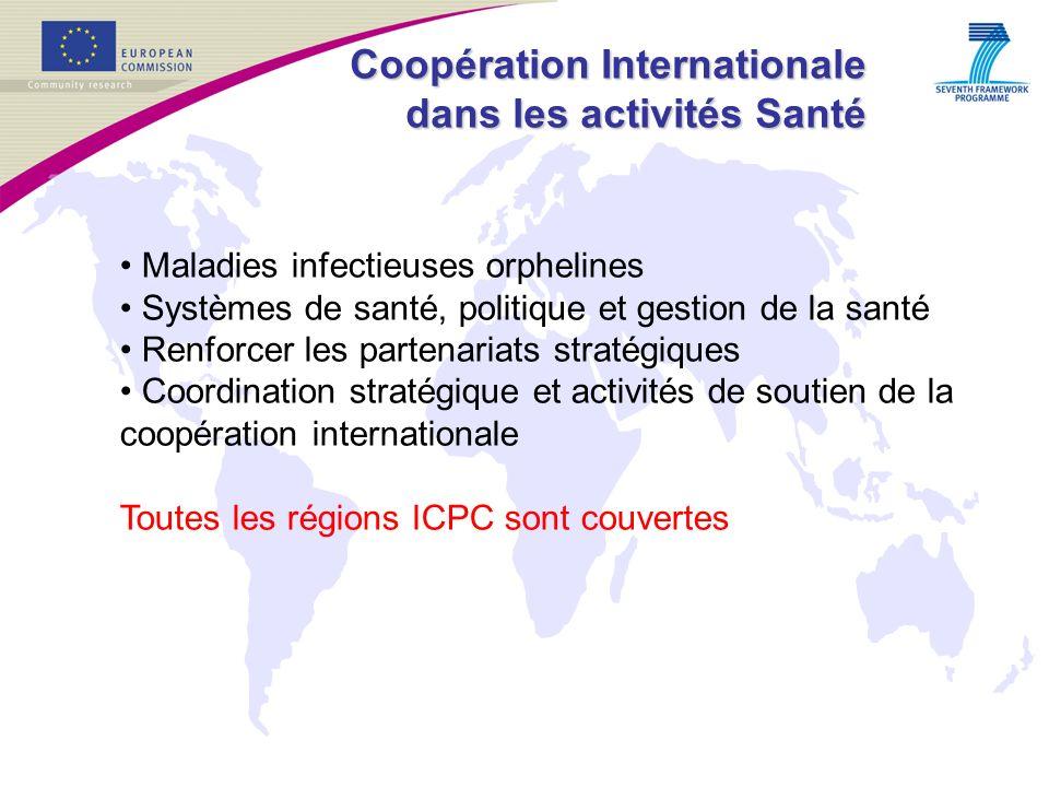 Coordination des politiques et activités nationales de coopération internationale (ERA-NET) Promouvoir/encourager une réelle stratégie de coopération scientifique internationales au sein des membres de lUE; Définir des objectifs et stratégies communs (parmi les pays membres et les pays tiers participants) Renforcer lefficacité et limpact des initiatives de coopérations bilatérales en cours entre les pays membres et les ICPC; Faciliter une approche programmatique innovatrice.
