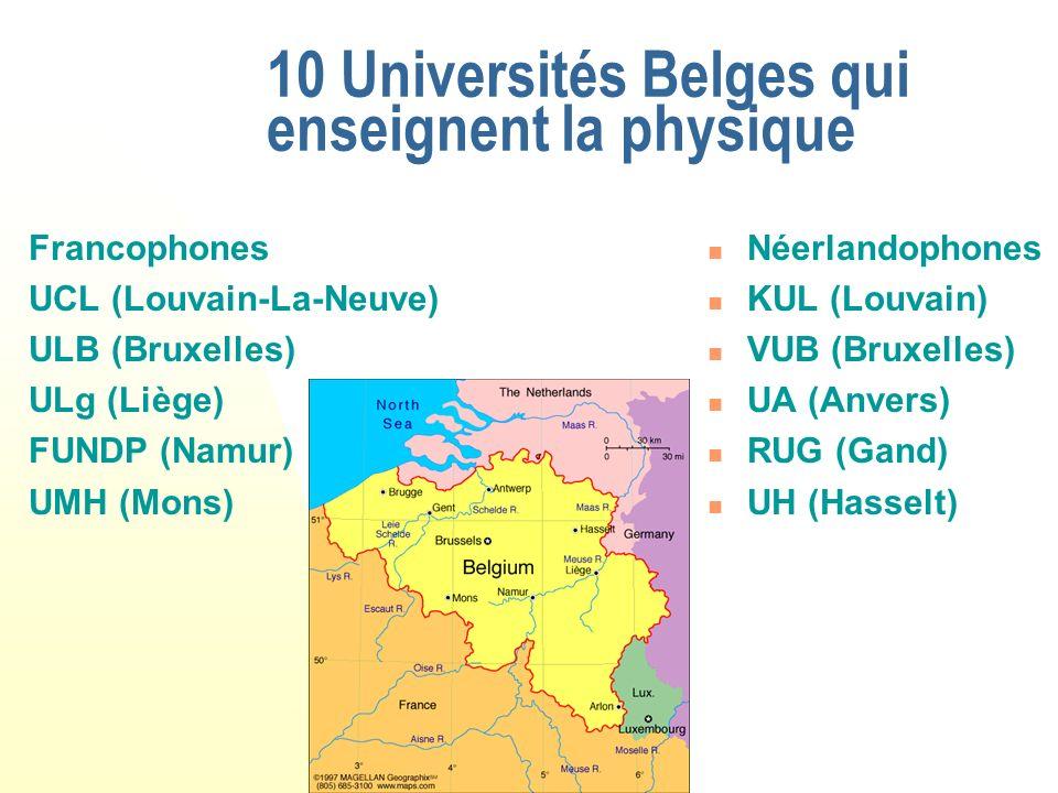 10 Universités Belges qui enseignent la physique Francophones UCL (Louvain-La-Neuve) ULB (Bruxelles) ULg (Liège) FUNDP (Namur) UMH (Mons) Néerlandophones KUL (Louvain) VUB (Bruxelles) UA (Anvers) RUG (Gand) UH (Hasselt)