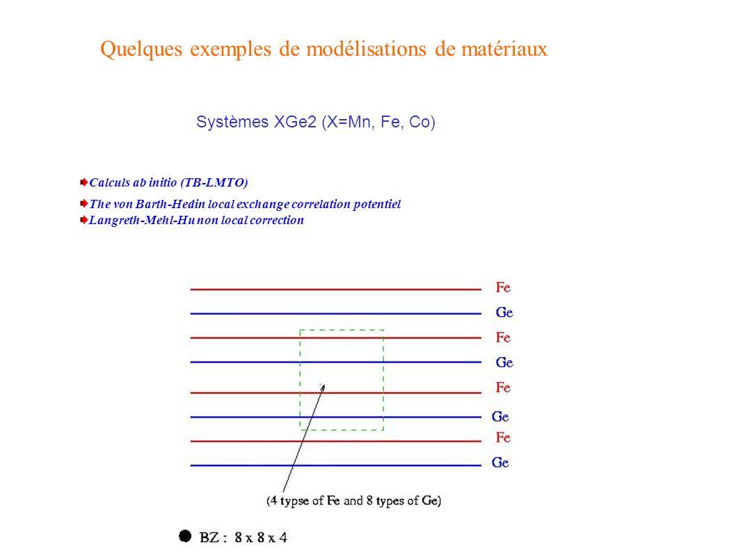 Calculs ab initio (TB-LMTO) The von Barth-Hedin local exchange correlation potentiel Langreth-Mehl-Hu non local correction Quelques exemples de modéli
