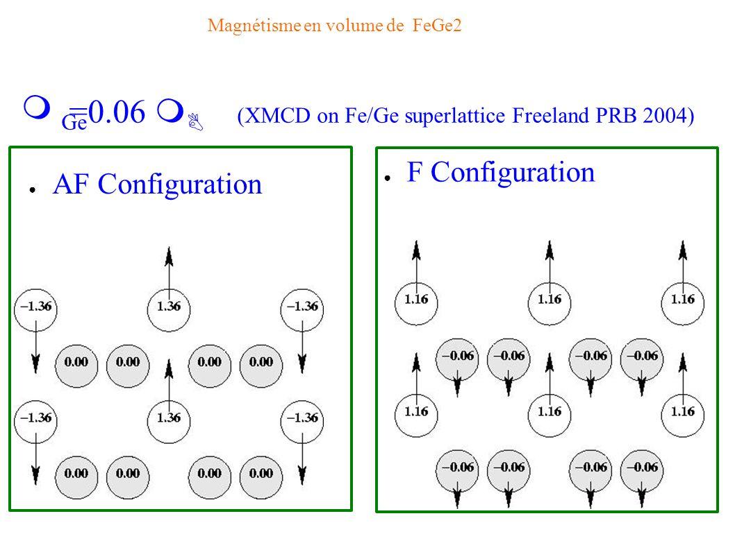 Magnétisme en volume de FeGe2 AF Configuration F Configuration =0.06 m B (XMCD on Fe/Ge superlattice Freeland PRB 2004) m Ge