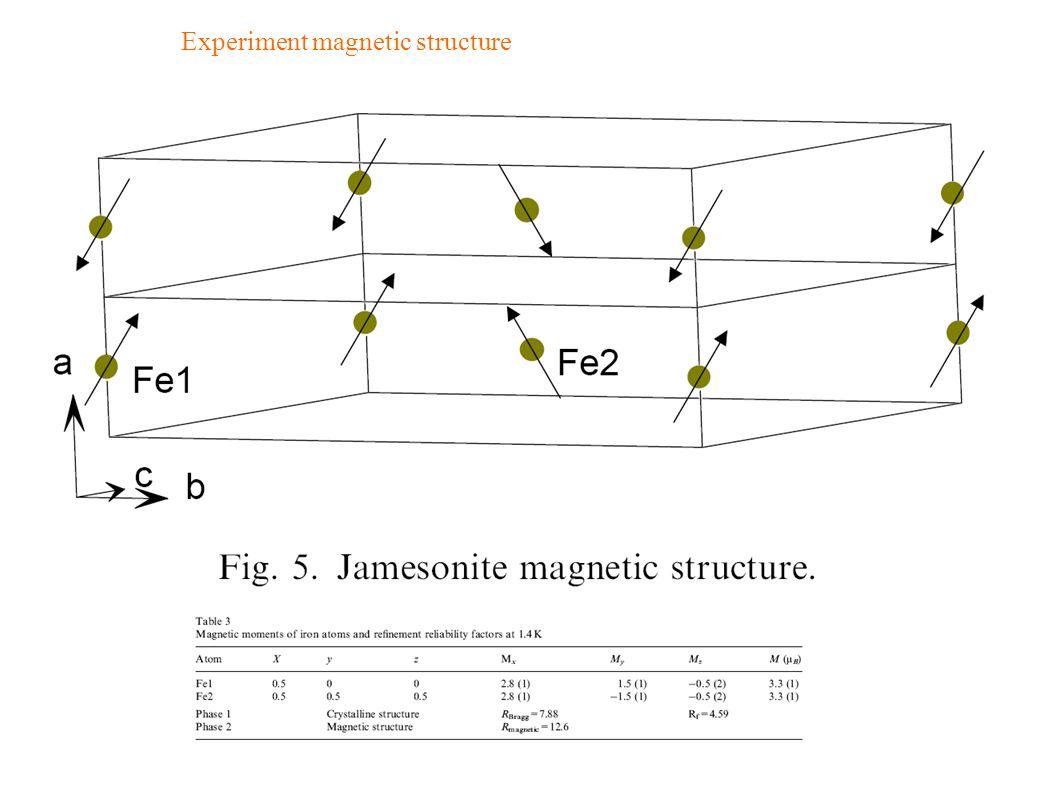 Experiment magnetic structure Experimental lattice parameters a exp =5.908 Åc exp =4.955 Å