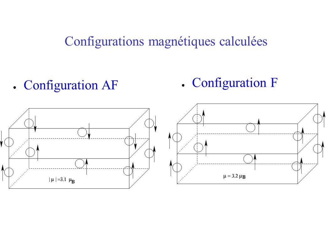 Configurations magnétiques calculées Configuration AF Configuration F