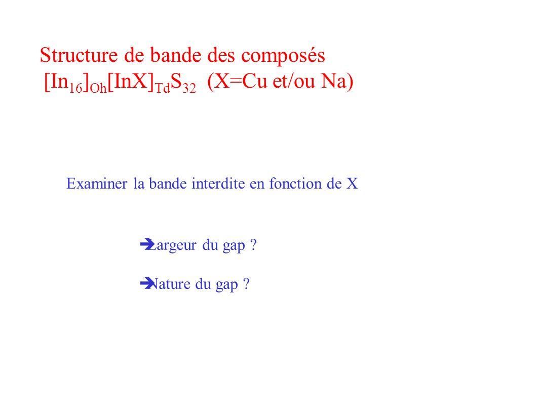 Structure de bande des composés [In 16 ] Oh [InX] Td S 32 (X=Cu et/ou Na) Examiner la bande interdite en fonction de X Largeur du gap ? Nature du gap