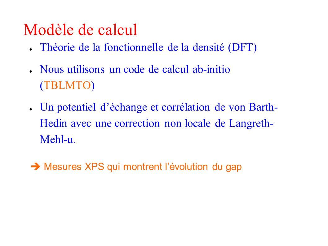 Théorie de la fonctionnelle de la densité (DFT) Nous utilisons un code de calcul ab-initio (TBLMTO) Un potentiel déchange et corrélation de von Barth-