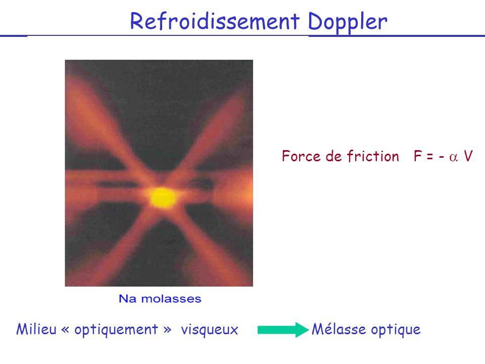 Refroidissement Doppler < at Milieu « optiquement » visqueux Mélasse optique Force de friction F = - V