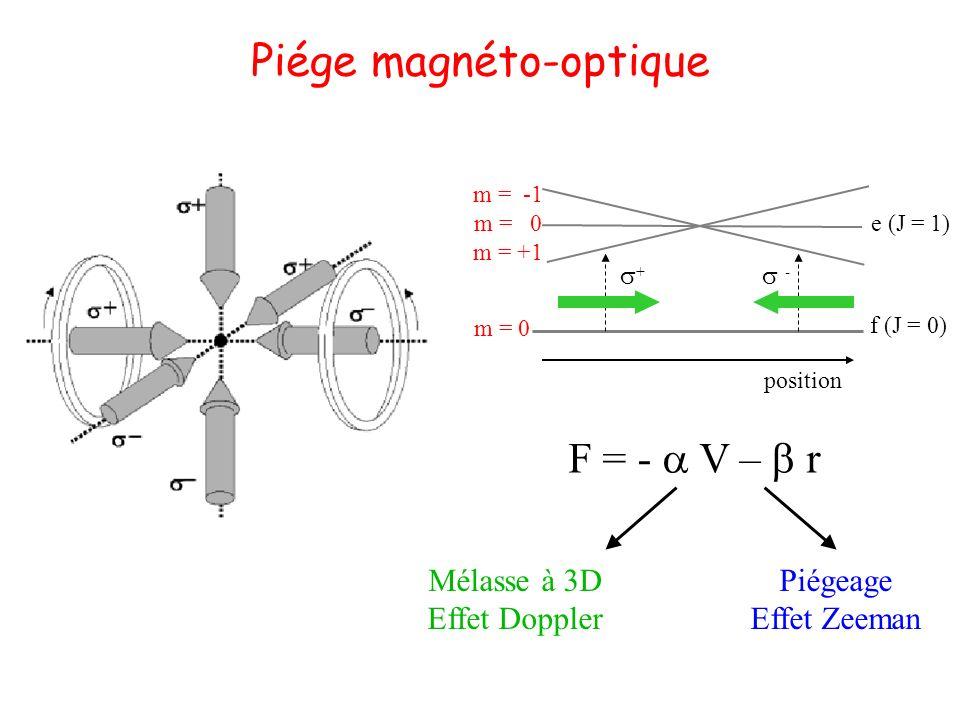 Piége magnéto-optique f (J = 0) e (J = 1) m = -1 m = 0 m = +1 m = 0 position + - F = - V – r Mélasse à 3D Effet Doppler Piégeage Effet Zeeman