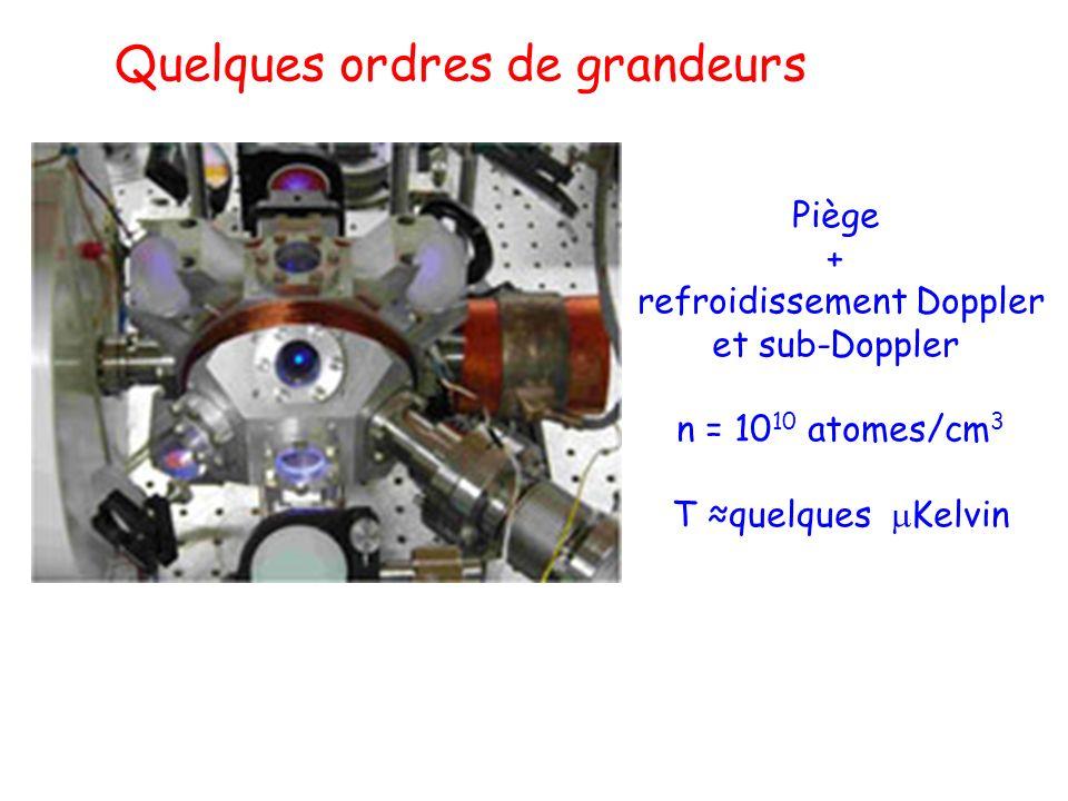 Quelques ordres de grandeurs Piège + refroidissement Doppler et sub-Doppler n = 10 10 atomes/cm 3 T quelques Kelvin