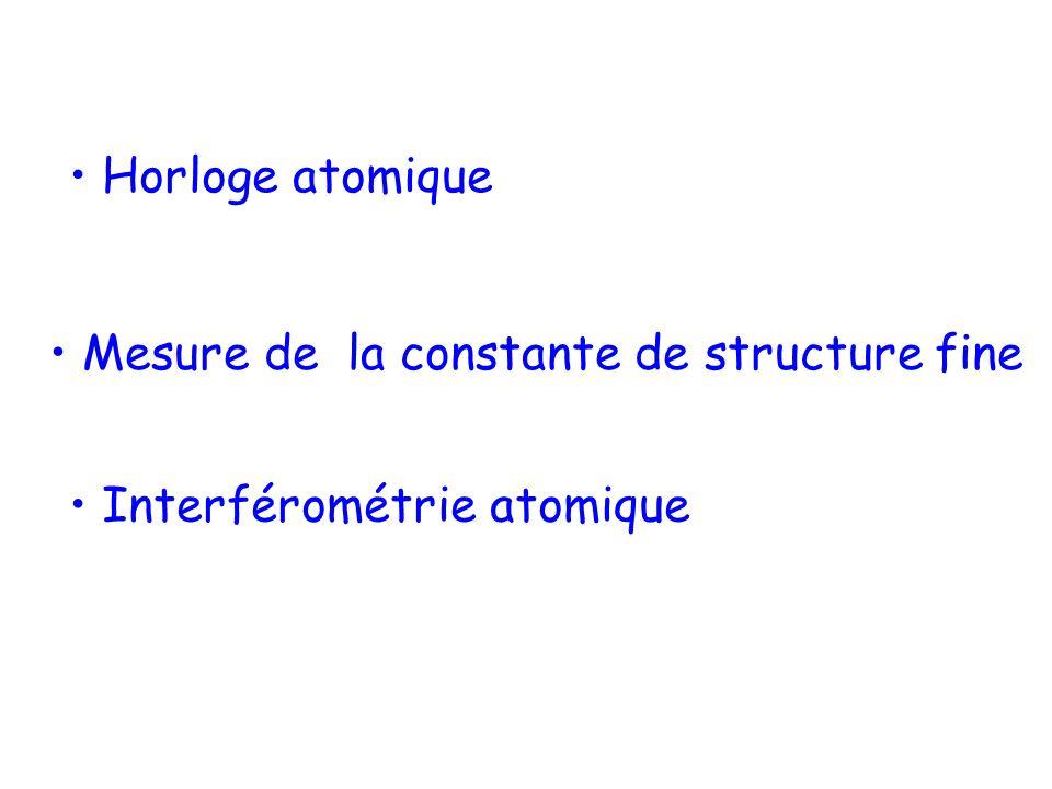 Horloge atomique Mesure de la constante de structure fine Interférométrie atomique