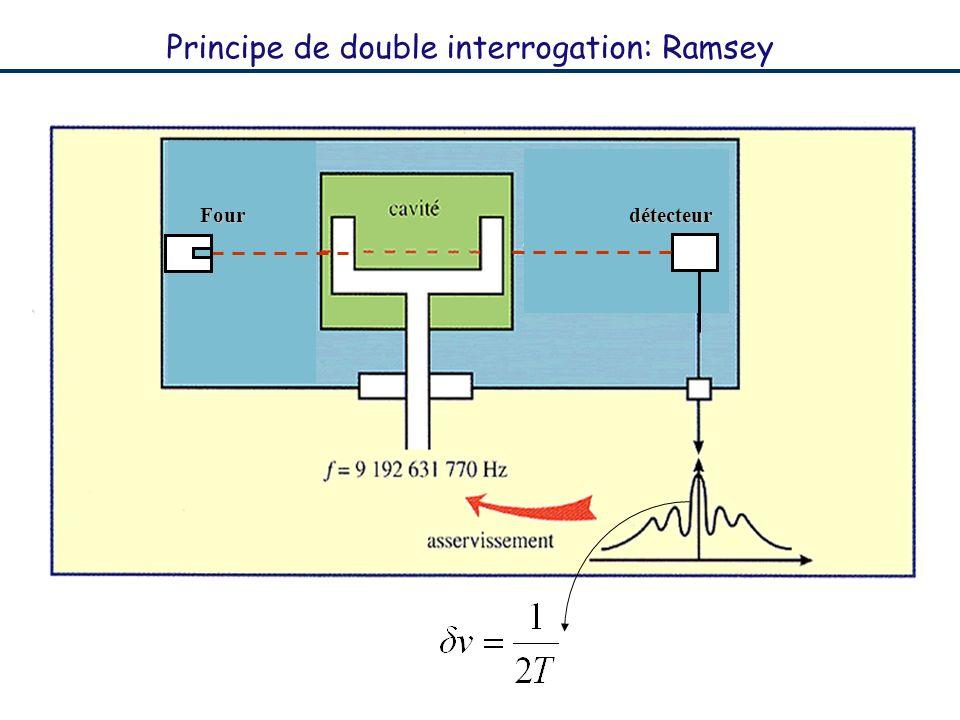 Principe de double interrogation: Ramsey détecteurFour