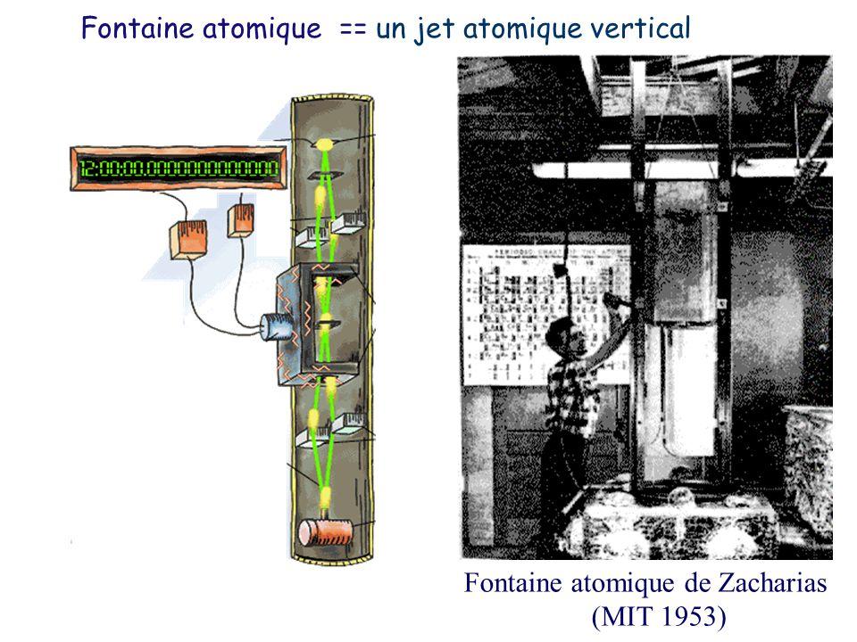 Fontaine atomique == un jet atomique vertical Fontaine atomique de Zacharias (MIT 1953)