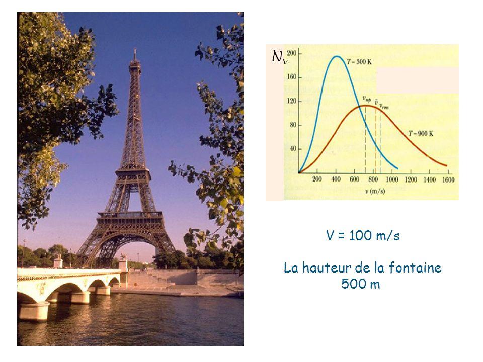 V = 100 m/s La hauteur de la fontaine 500 m NvNv