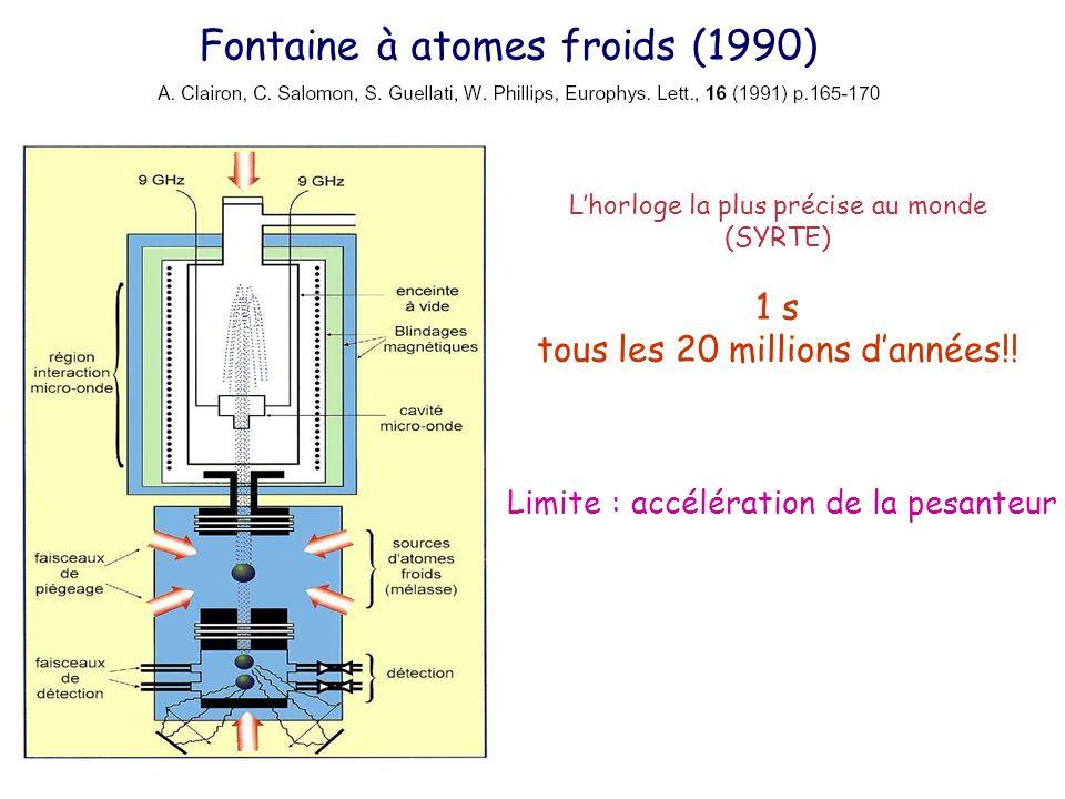 Fontaine à atomes froids (1990) Lhorloge la plus précise au monde (SYRTE) 1 s tous les 20 millions dannées!! Limite : accélération de la pesanteur