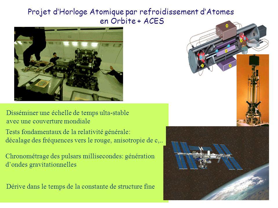 Projet dHorloge Atomique par refroidissement dAtomes en Orbite + ACES Tests fondamentaux de la relativité générale: décalage des fréquences vers le ro