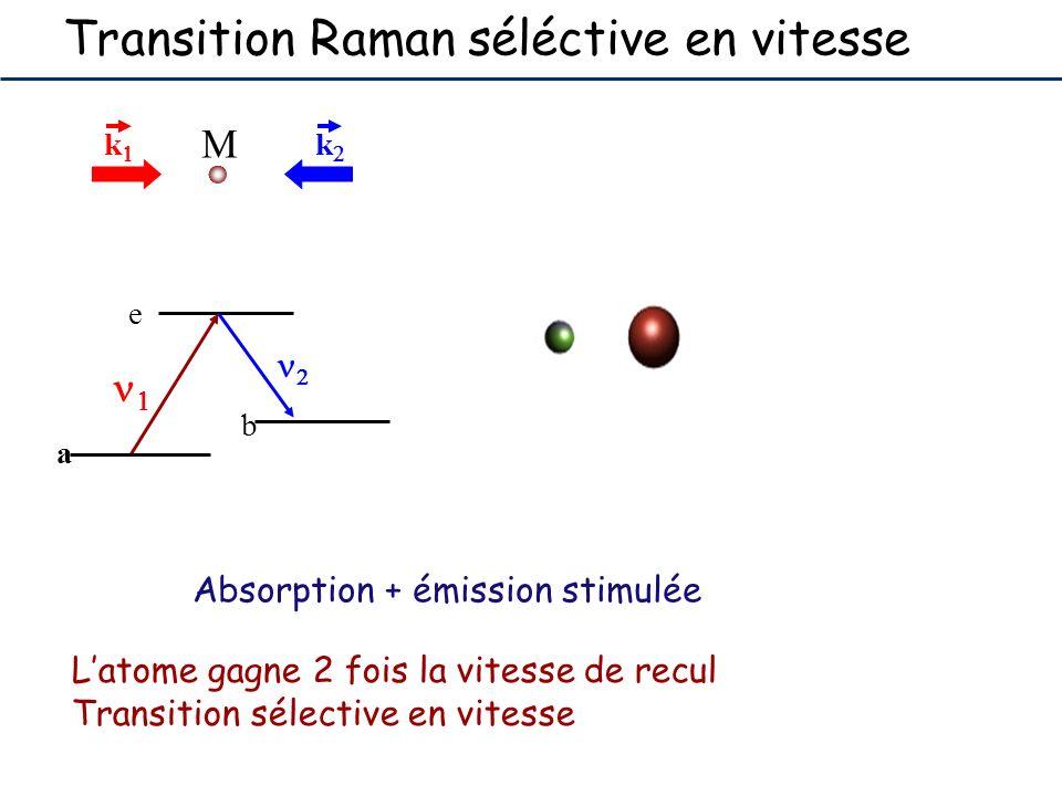 Latome gagne 2 fois la vitesse de recul Transition sélective en vitesse e a b M k k Absorption + émission stimulée Transition Raman séléctive en vites