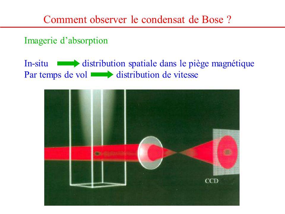 Comment observer le condensat de Bose ? Imagerie dabsorption In-situ distribution spatiale dans le piège magnétique Par temps de vol distribution de v