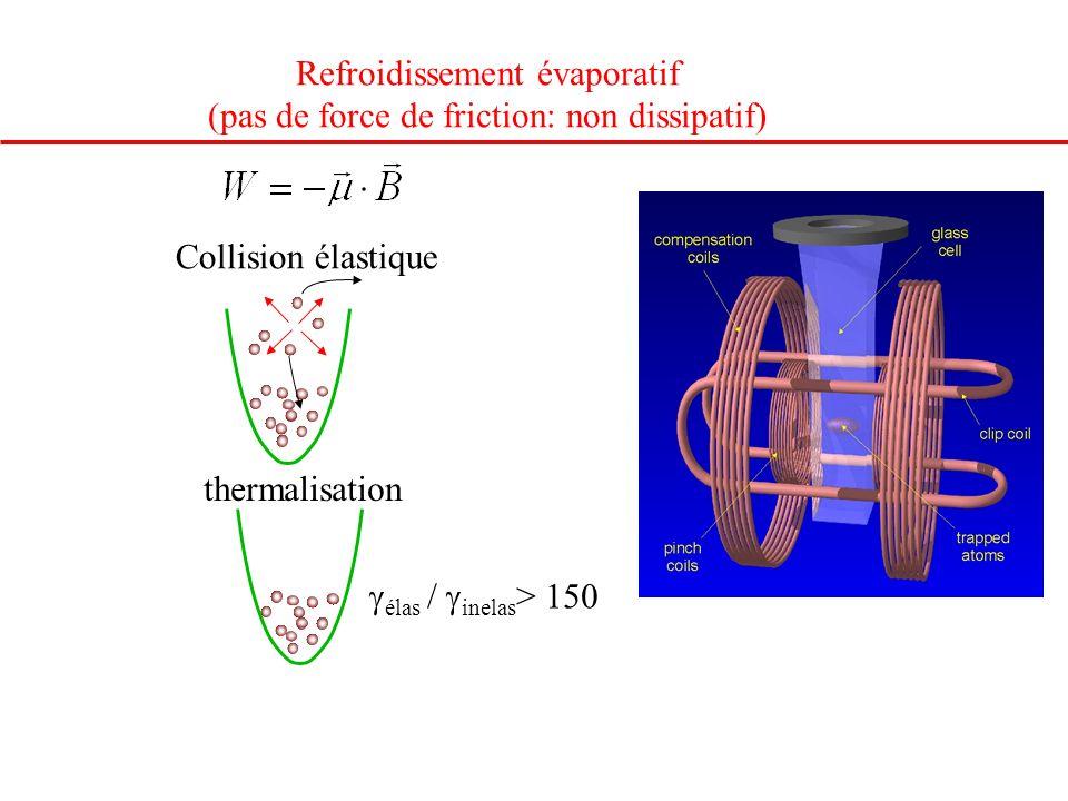 Refroidissement évaporatif (pas de force de friction: non dissipatif) ( est le spin de latome) x W Collision élastique thermalisation élas / inelas >