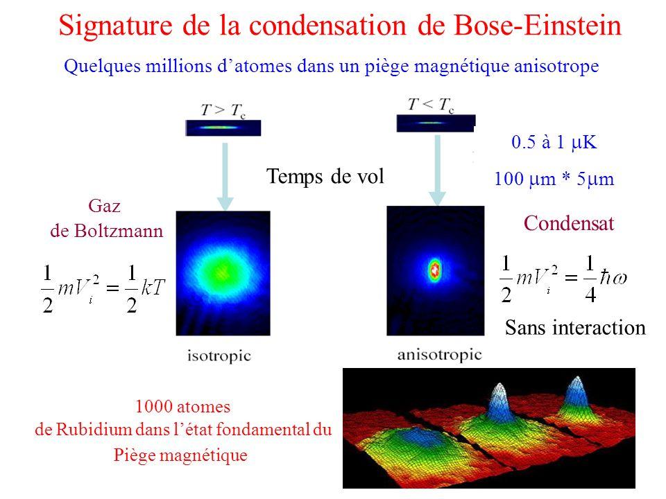 Signature de la condensation de Bose-Einstein Quelques millions datomes dans un piège magnétique anisotrope Temps de vol Gaz de Boltzmann Condensat 0.