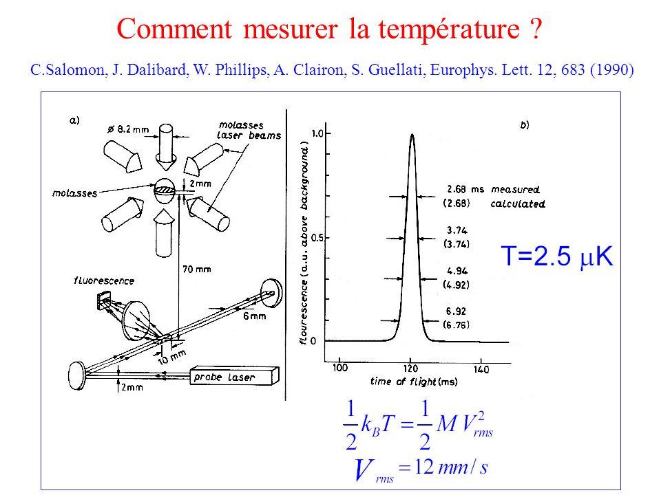 Comment mesurer la température ? C.Salomon, J. Dalibard, W. Phillips, A. Clairon, S. Guellati, Europhys. Lett. 12, 683 (1990)