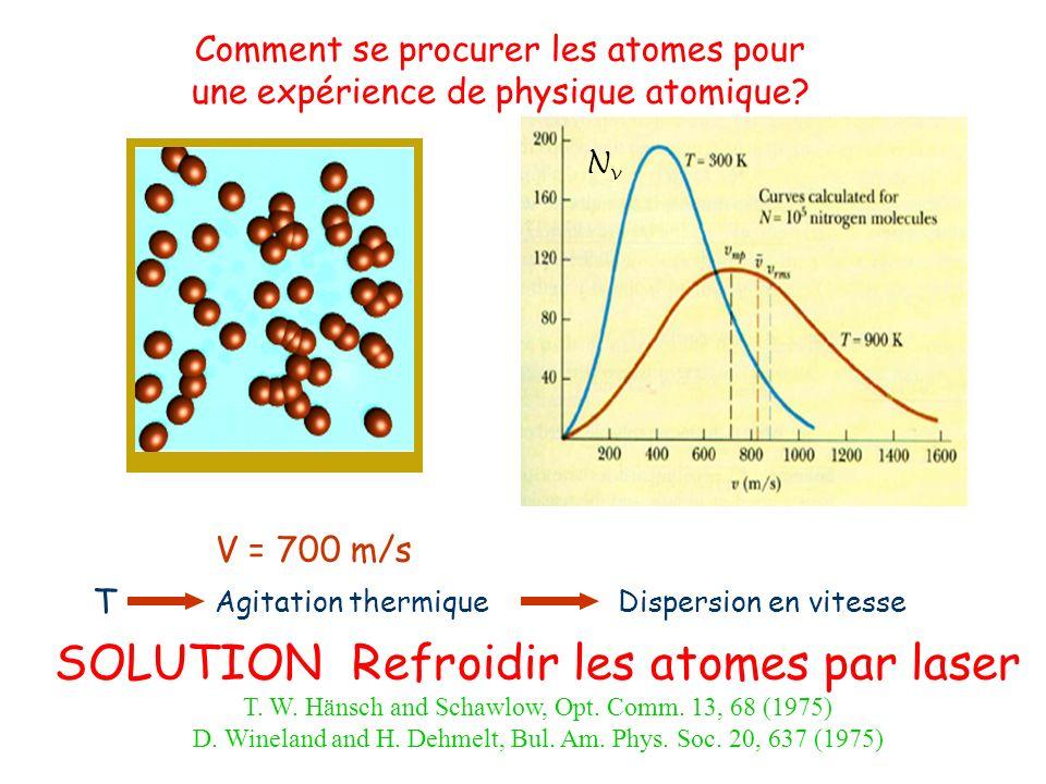 NvNv Comment se procurer les atomes pour une expérience de physique atomique? V = 700 m/s Dispersion en vitesseAgitation thermique T SOLUTION Refroidi