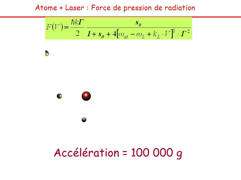 Atome + Laser : Force de pression de radiation Accélération = 100 000 g