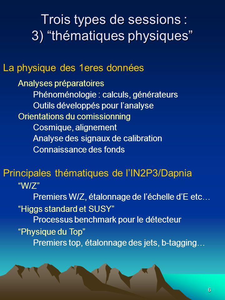 6 Trois types de sessions : 3) thématiques physiques Trois types de sessions : 3) thématiques physiques La physique des 1eres données Analyses préparatoires Phénoménologie : calculs, générateurs Outils développés pour lanalyse Orientations du comissionning Cosmique, alignement Analyse des signaux de calibration Connaissance des fonds Principales thématiques de lIN2P3/Dapnia W/Z Premiers W/Z, étalonnage de léchelle dE etc… Higgs standard et SUSY Processus benchmark pour le détecteur Physique du Top Premiers top, étalonnage des jets, b-tagging…