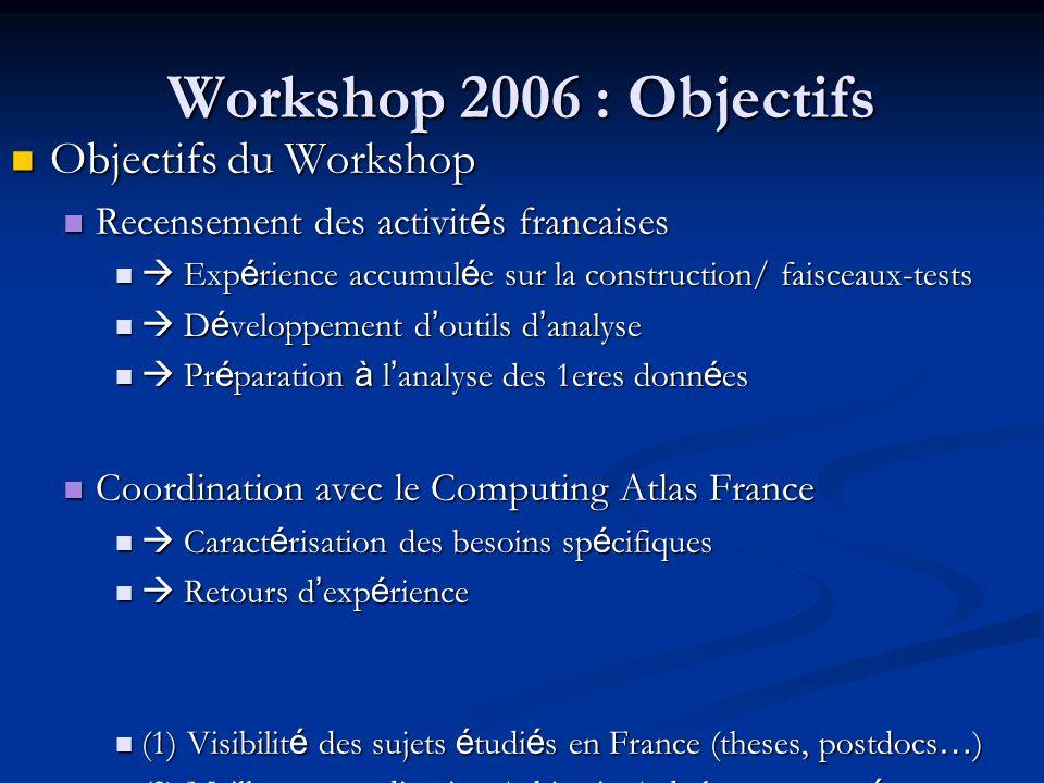 Workshop 2006 : Objectifs Objectifs du Workshop Objectifs du Workshop Recensement des activit é s francaises Recensement des activit é s francaises Ex