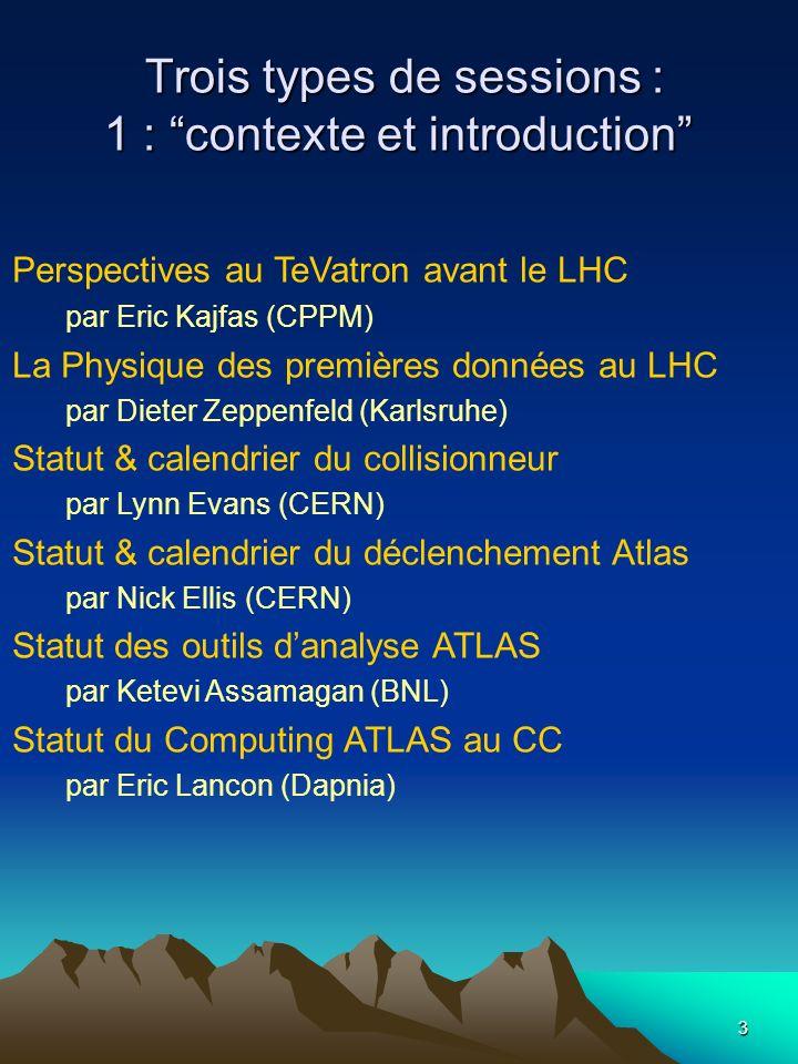 3 Trois types de sessions : 1 : contexte et introduction Trois types de sessions : 1 : contexte et introduction Perspectives au TeVatron avant le LHC par Eric Kajfas (CPPM) La Physique des premières données au LHC par Dieter Zeppenfeld (Karlsruhe) Statut & calendrier du collisionneur par Lynn Evans (CERN) Statut & calendrier du déclenchement Atlas par Nick Ellis (CERN) Statut des outils danalyse ATLAS par Ketevi Assamagan (BNL) Statut du Computing ATLAS au CC par Eric Lancon (Dapnia)
