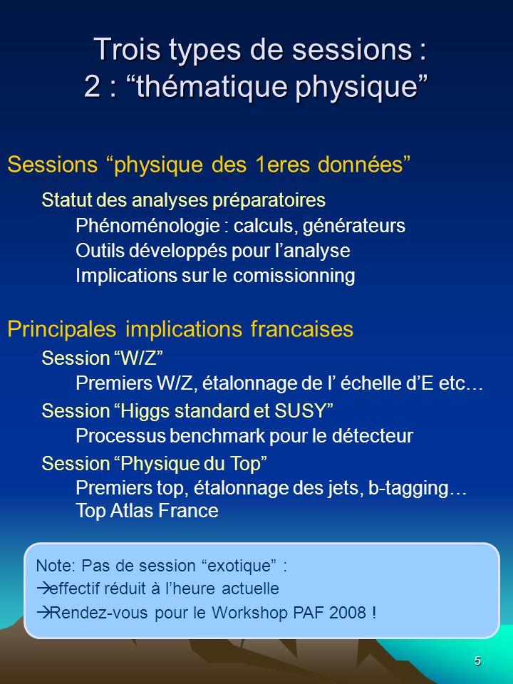 5 Trois types de sessions : 2 : thématique physique Trois types de sessions : 2 : thématique physique Sessions physique des 1eres données Statut des a