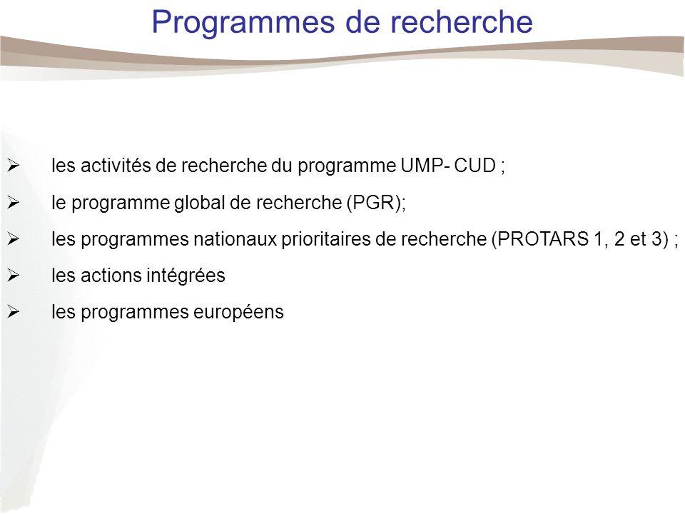 Programmes de recherche les activités de recherche du programme UMP- CUD ; le programme global de recherche (PGR); les programmes nationaux prioritaires de recherche (PROTARS 1, 2 et 3) ; les actions intégrées les programmes européens