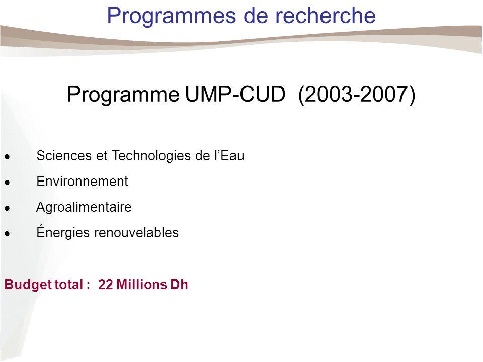 Programmes de recherche Programme UMP-CUD (2003-2007) Sciences et Technologies de lEau Environnement Agroalimentaire Énergies renouvelables Budget total : 22 Millions Dh