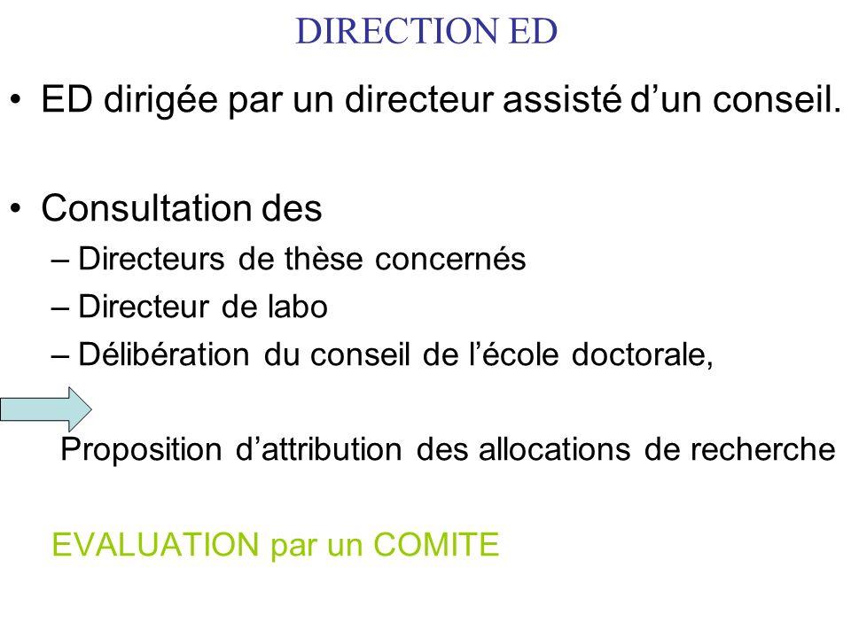 DIRECTION ED ED dirigée par un directeur assisté dun conseil. Consultation des –Directeurs de thèse concernés –Directeur de labo –Délibération du cons