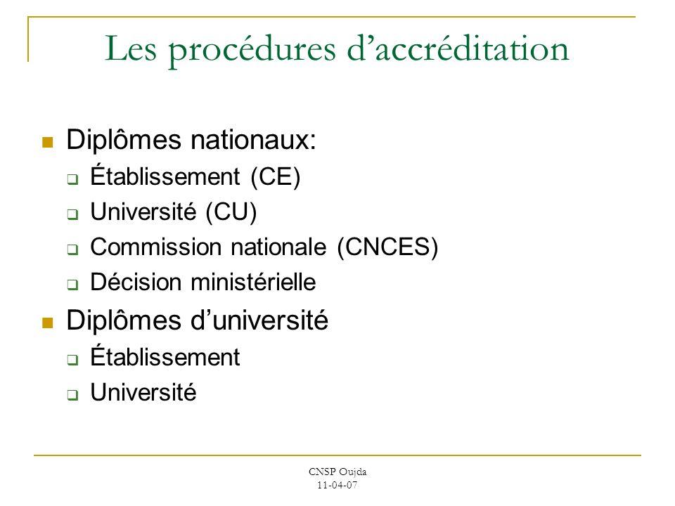 CNSP Oujda 11-04-07 Les procédures daccréditation Diplômes nationaux: Établissement (CE) Université (CU) Commission nationale (CNCES) Décision ministé