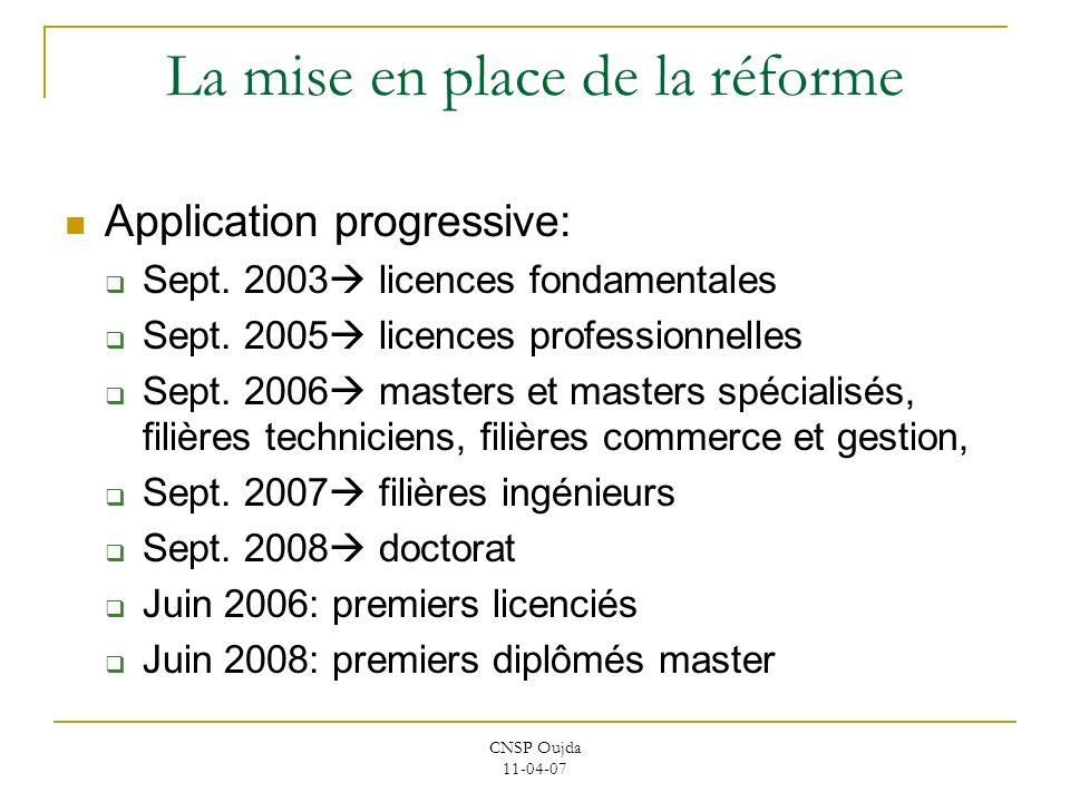 CNSP Oujda 11-04-07 La mise en place de la réforme Application progressive: Sept. 2003 licences fondamentales Sept. 2005 licences professionnelles Sep