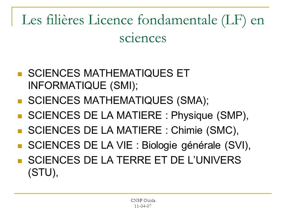 CNSP Oujda 11-04-07 Les filières Licence fondamentale (LF) en sciences SCIENCES MATHEMATIQUES ET INFORMATIQUE (SMI); SCIENCES MATHEMATIQUES (SMA); SCI